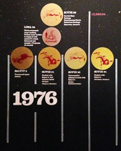 space-exploration-in-1976
